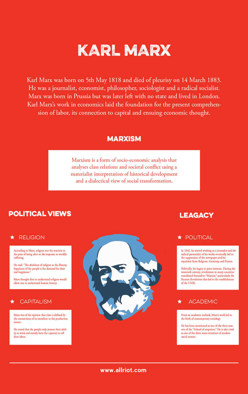 Infographic definition of socialism